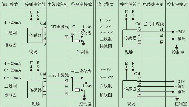 2,变送器电路及接线图(变送器供电电压为12v~32v)