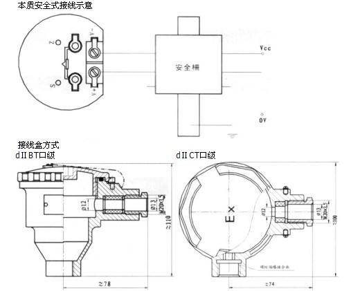 活动法兰 -4  固定法兰 -5  活络管接头式 接线盒