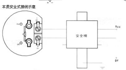 仪器交易网 供应 工控仪表 温度仪表 热电偶 一体化防爆热电偶