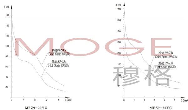 电路 电路图 电子 设计 素材 原理图 600_350
