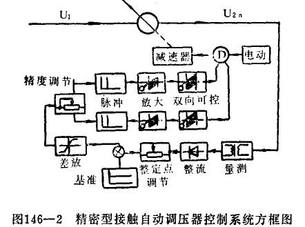 汽车发电机电子调压器电路图