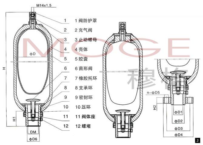 油液实际是不可压缩的,因此不能蓄积压力能。胶囊式蓄能器是利用气体(氮气)的可压缩性来蓄积液体的原理(即采用氮气作为压缩介质)而工作的。 胶囊式蓄能器由油液部分和带有气密隔离件的胶囊(内装氮气)构成。位于胶囊周围的油液与液压回路相通。因此,当压力升高时油液进入囊式蓄能器由此气体被压缩;当压力下降时,压缩气体膨胀,进而将油液压入回路。 2.