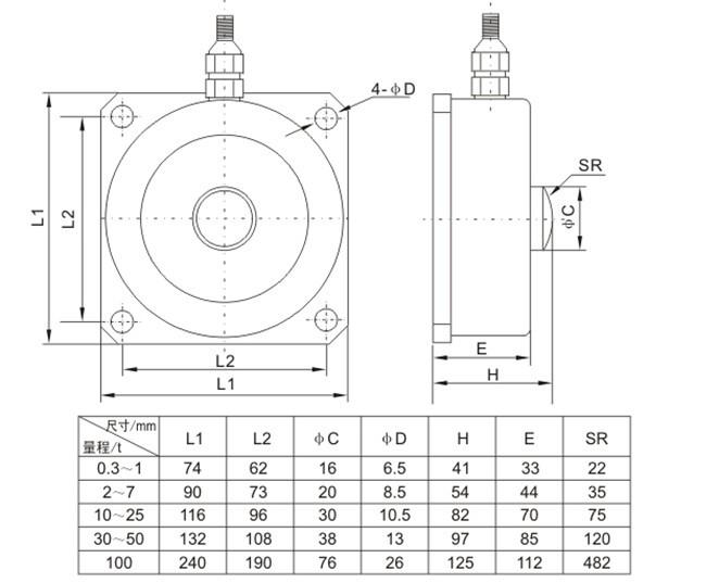 皮带秤称重传感器,皮带秤专用称重传感器