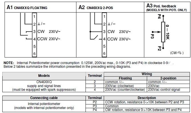 霍尼韦尔风阀执行器cn6120a1002