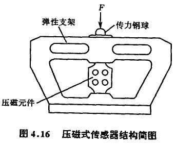 压磁传感器的应用