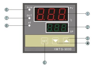 温控仪表_xmt-9000智能温控仪表