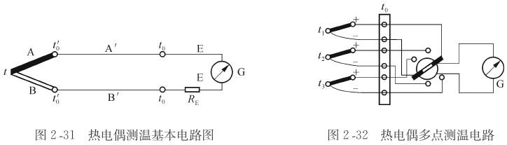 2.测量多点温度电路   如图232所示,多个被测温度用多个型号相同的热电偶分别测量,多个热电偶共用一台显示仪表,它们是通过多路转换开关来进行测温点切换的。多点测温电路用于自动巡回检测中,按要求显示各测点的温度值,只需要一套显示仪表和补偿热电偶。   3.测量温度差电路   如图233所示是测量两点之间温度差的测温电路,用两个相同型号热电偶反向串联,配以相同的补偿导线,这种连接方法使得仪表测量的是两个热电偶产生的热电动势之差,因此可以测量t1和t2之间的温度差。   4.