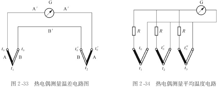 热电偶常用测温电路
