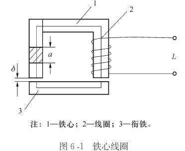 电感式传感器的工作原理
