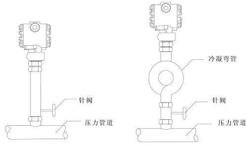 安装图:; 压力变送器;; 扩散硅压力变送器 压力变送器 - 中国供应商
