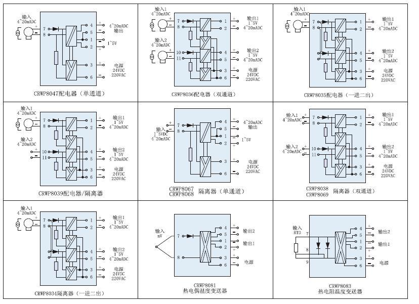 隔离器 配电器 温度传感器