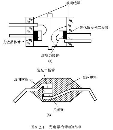 光电耦合器件的结构和原理