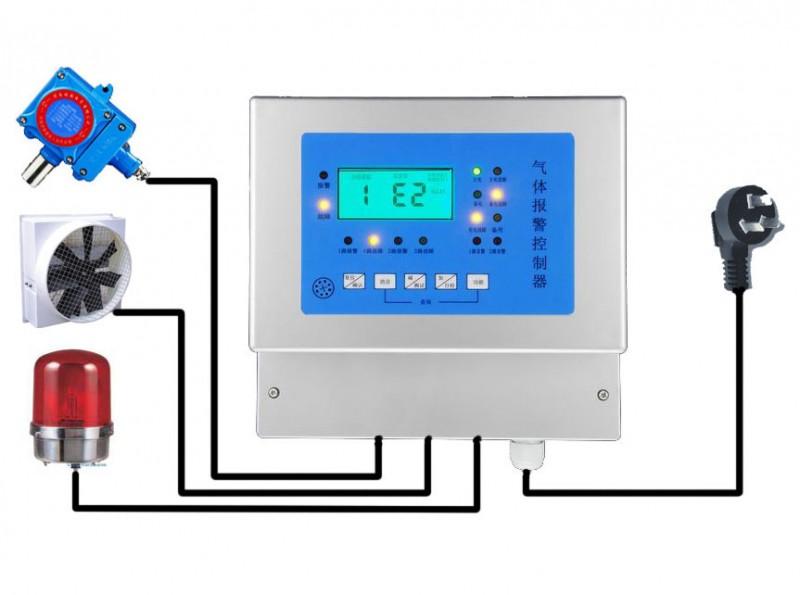 rbt-6000-山西煤气报警器-预防煤气罐漏气爆炸 醋酸乙烯酯(c4h6o2)