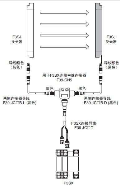 三菱 富士 变频器 接触器 低压 断路