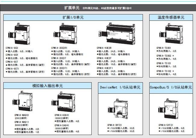 成都欧姆龙代理plc变频器cpm1a-10cdr-a-v1