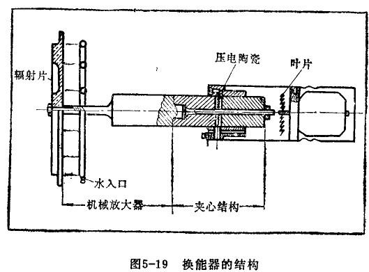 大功率超声换能器的原理和结构