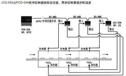 shinko温控仪 jc□-33a智能数显调节仪是日本shinko公司研制的实用型