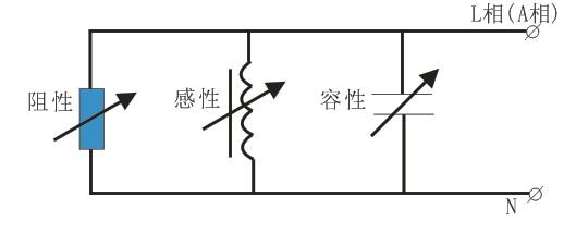 rlc串联谐振电路uf图象