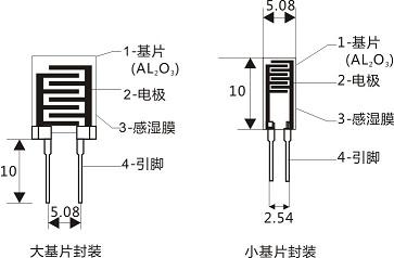 chr02民用型湿敏电阻