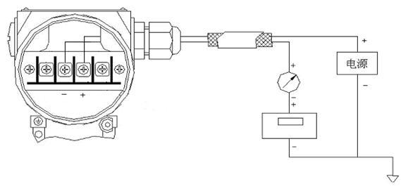 变送器的电缆连接线