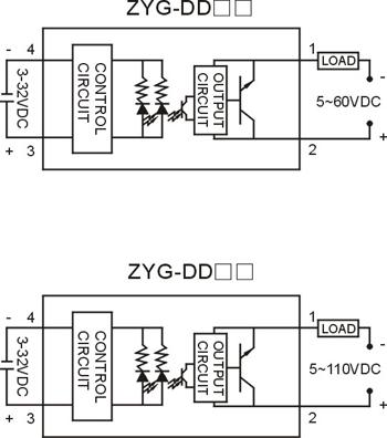 zygdd单相直流固态继电器(直流控直流)