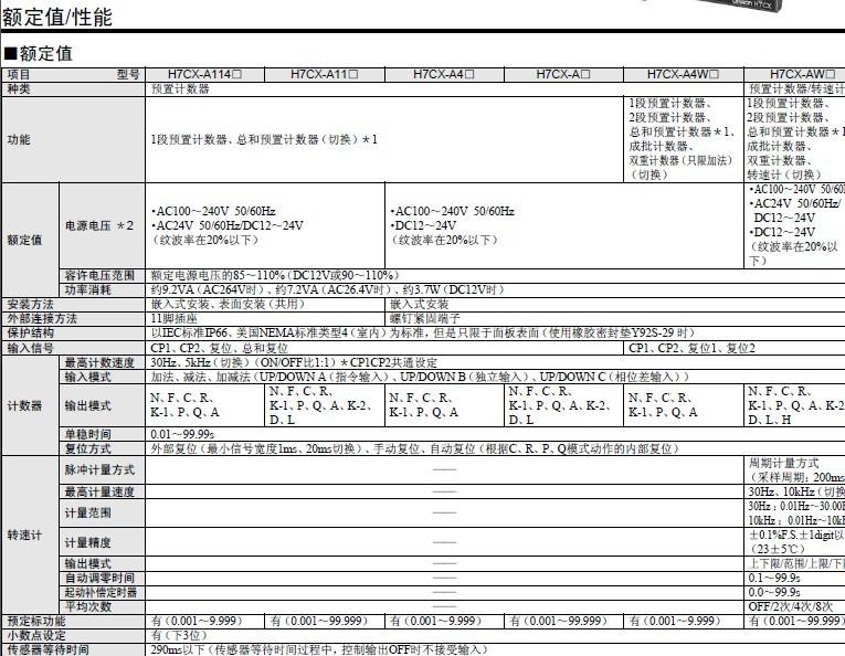 从成都到福州市的飞机每天有几次,航班时间是好久,价格是多少?求解,急