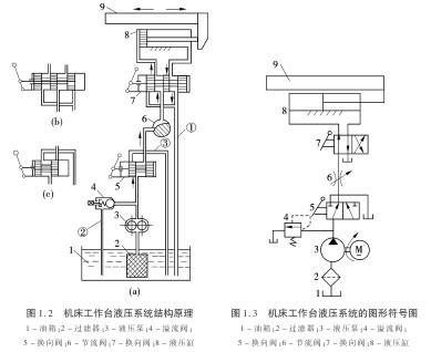 气压冲床控制电路图