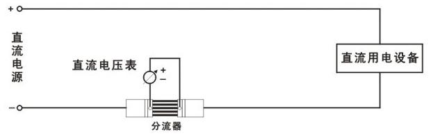 5级直流分流器fl-2(400a/50mv)