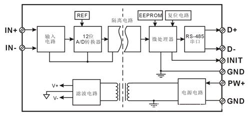 0-20ma转rs485,a/d转换模块