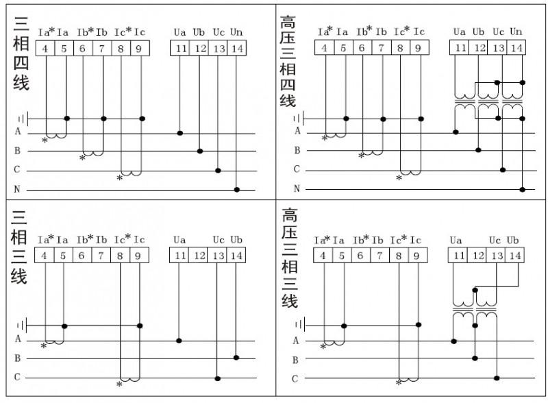 xg194p-4x1有功功率表
