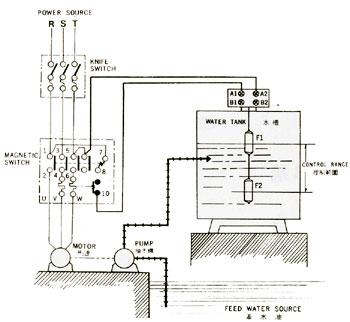 st-70ab水塔水位控制开关接线图,雷达水位开关总代理 mac3电缆浮球