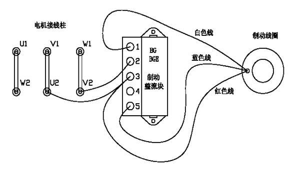 电机制动器由两部分组成,①制动整流块和②制动线圈,制动线圈的电压