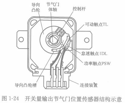 开关量输出型节气门位置传感器