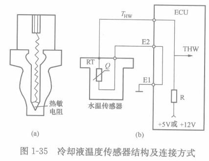 冷却液温度传感器的结构及连接方式示意图如图1-35