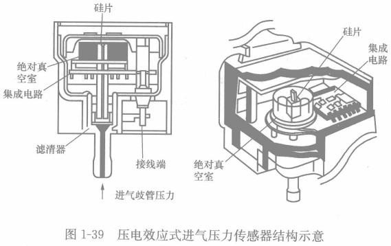 压电效应式进气压力传感器基理