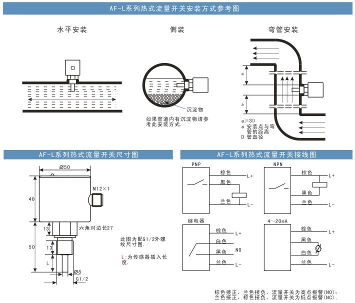 精密电子元器件,可靠稳定的电路设计,使流量信号更加精准和稳定,目前