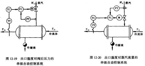 蒸汽加热器自动控制