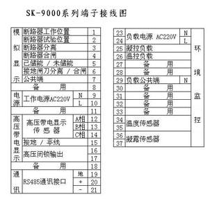 端子接线图(供参考,实际接线以产品说明书为准)