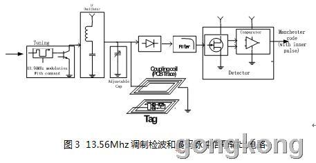 检波电路结合mosfet和比较,是一个曼彻斯特编码的脉冲信号.