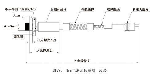 stv8172a场块电路图