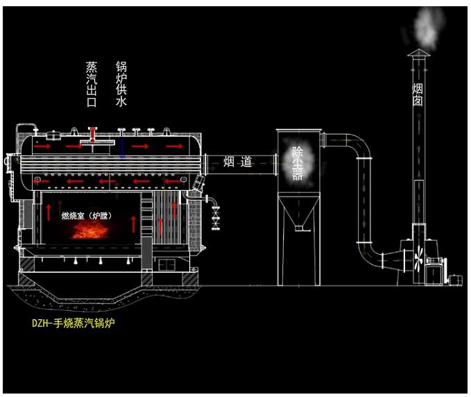 手烧蒸汽锅炉 - 仪器交易网