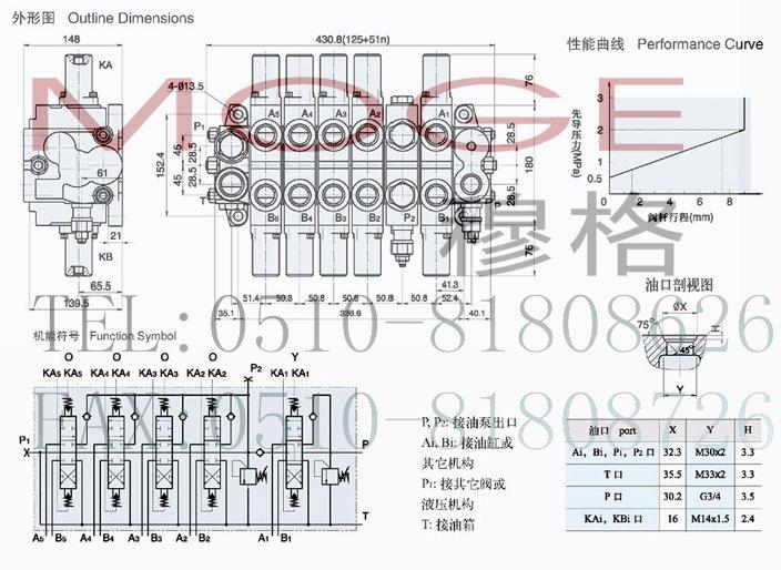 dif-l10-h1-s,dif-l10-h2-s直通单向阀 qf3-e10b,aqf3-e10b,单向调速