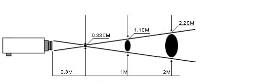 红外测温仪,在线式红外测温仪,红外双色测温仪