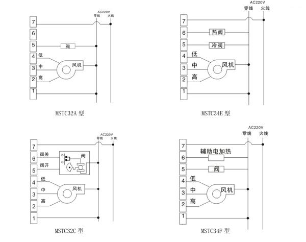 液晶风机盘管温控器,液晶空调盘管温控面板厂家/批发
