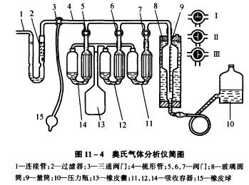 奥宝莱燃气热水器控制器电路图