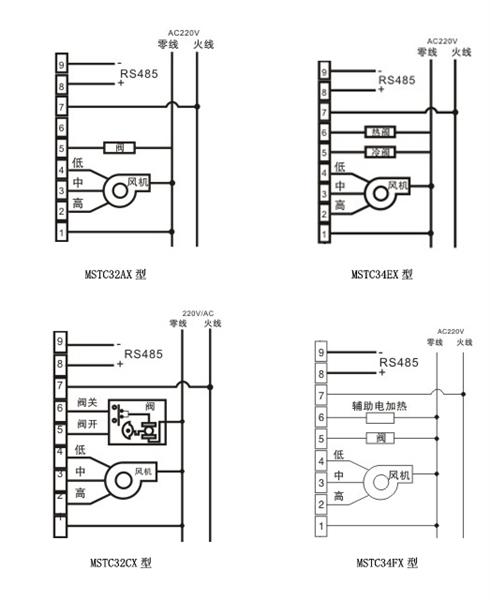 mstc3x接线示意图:; 联网型风机盘管温控器