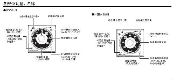 欧姆龙绵阳代理h3ca-8计时器h3ba-n8h