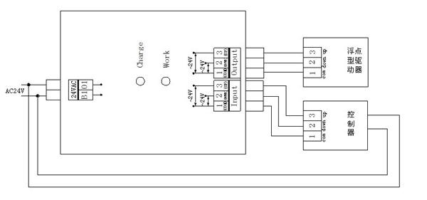 可以把控制信号up和down的接线顺序掉换