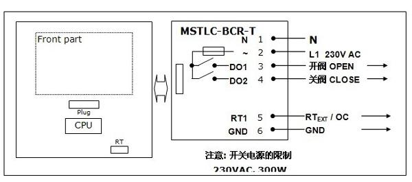 比例积分球阀 信息内容: 欧门氏dn125-150二通开关量/模拟量电动调节