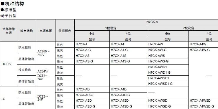 欧姆龙PLC CP1W-TS102 CP1W-CN811 CP1W-EXT01 成都畅源一级代理日本OMRON可编程制器CP1W-TS102 CP1W-CN811 CP1W-EXT01 联系人:何先生 热线电话:18908209504 028-66562982 (如手机打不通请拨固话,电话繁忙,烦请多拨打几遍,谢谢) 成都畅源(www.1718w.cn)中国一级代理日本欧姆龙,随时欢迎您的来电查询价格;如需选型及技术问题请及时来电或留言,希望合作愉快 成都畅源一级代理日本山武Yamatake,日本欧姆龙o